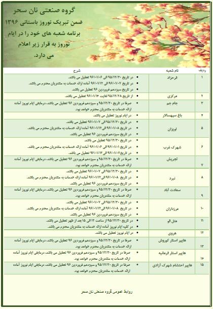 برنامه شعبه های نان سحر در نوروز 96